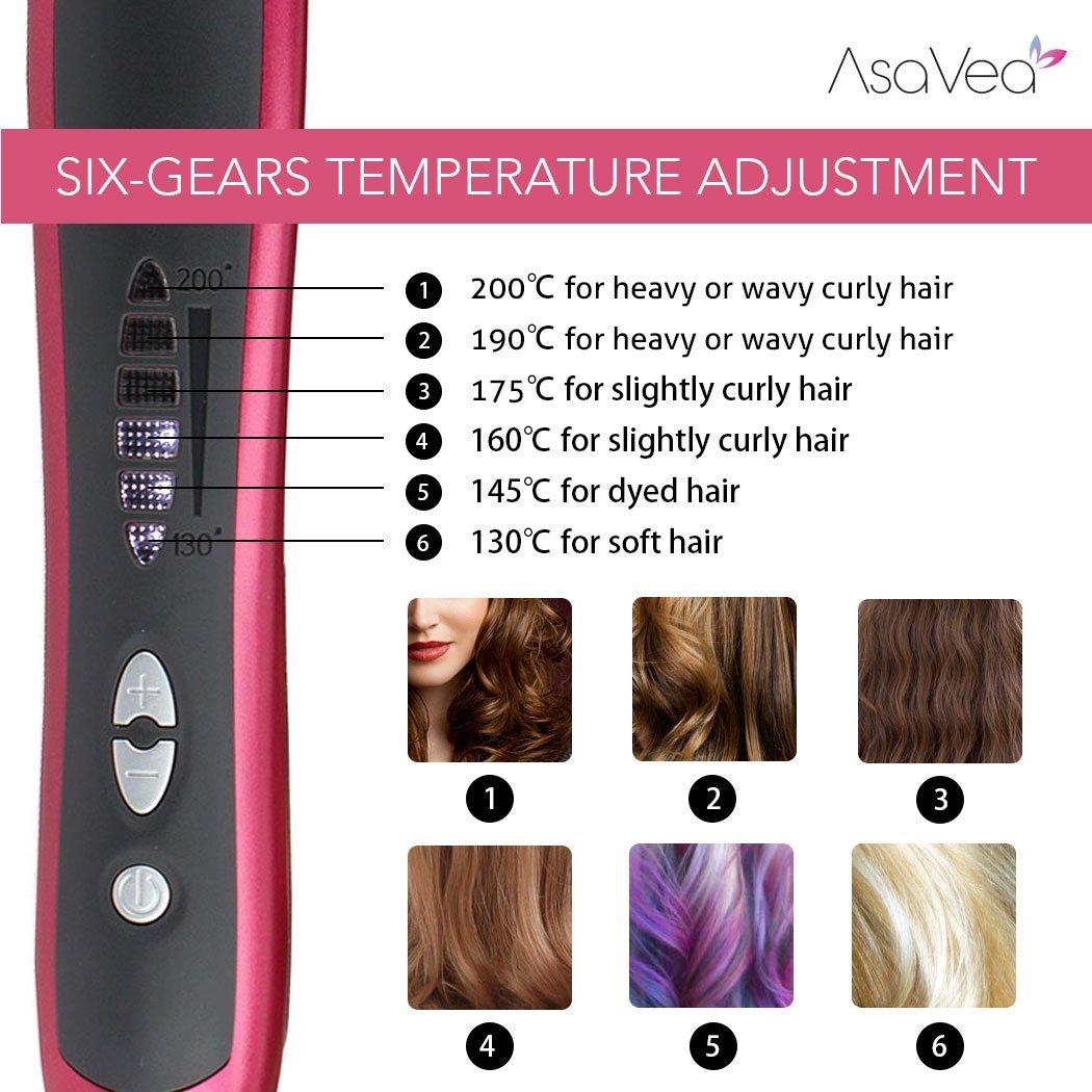 Temperature Guide for AsaVea